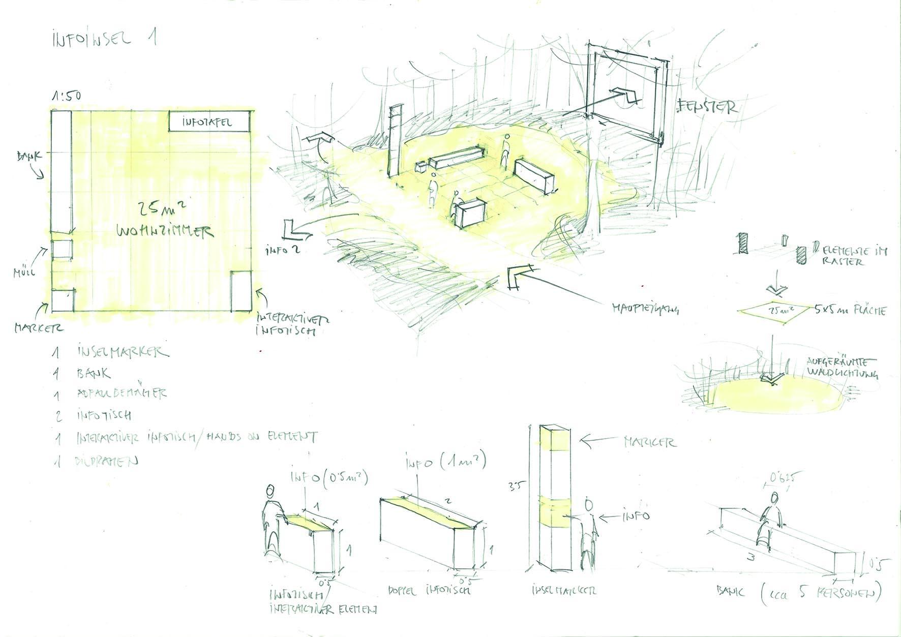 Prinzipskizze »Wohnzimmer«