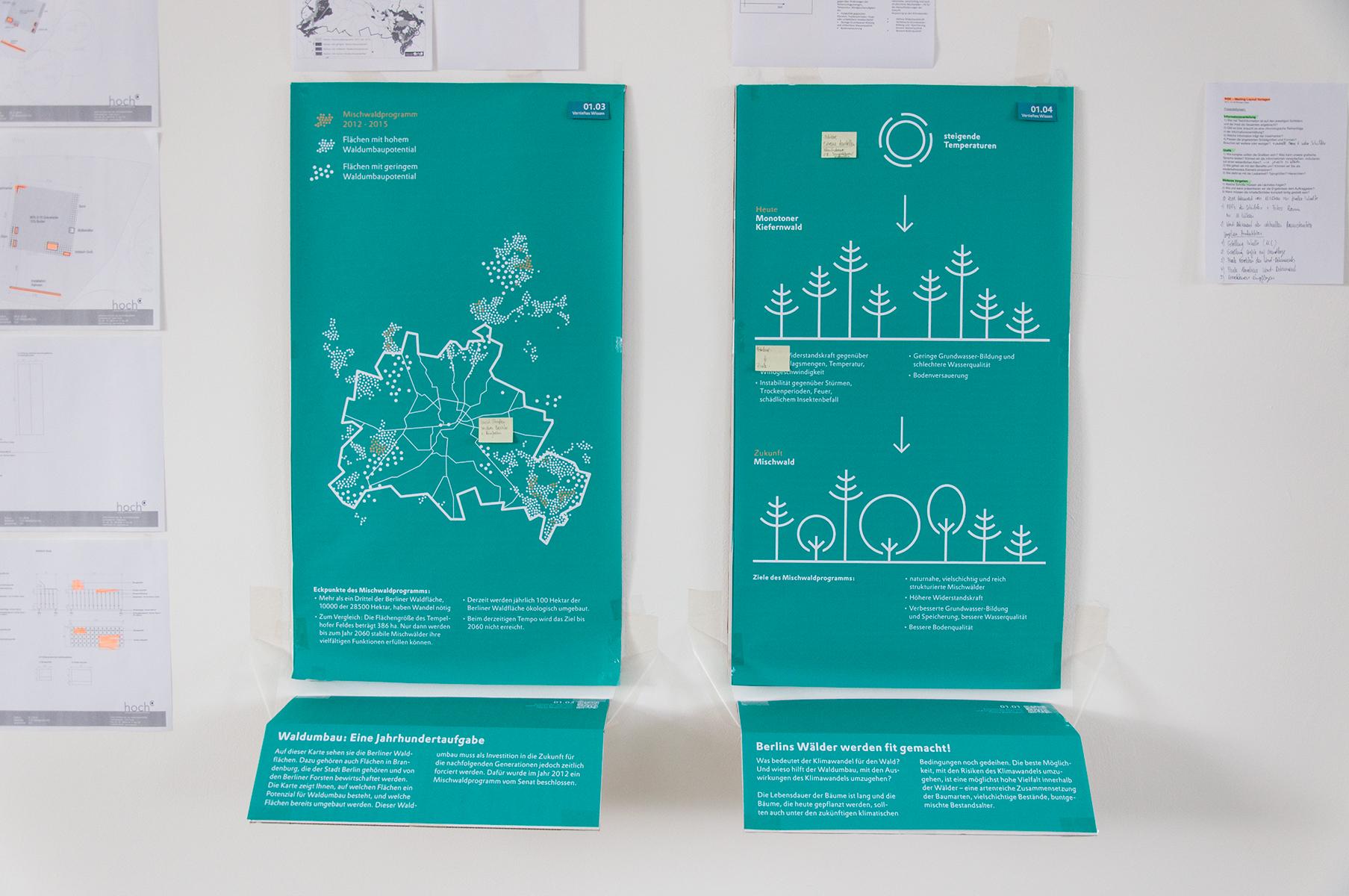 Schildentwurf »Infografikschild«