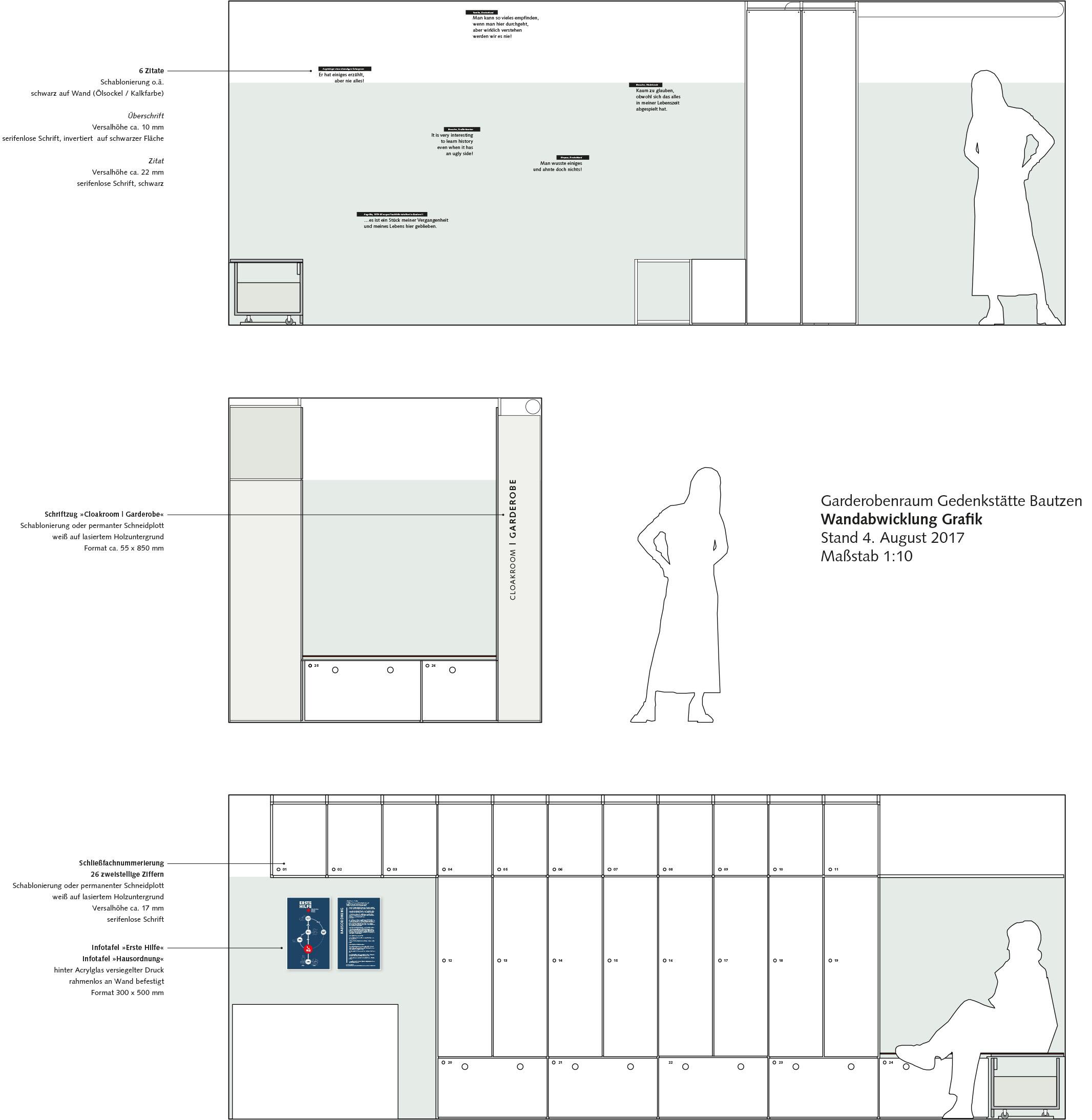 Neugestaltung der Gedenkstätten-Garderobe