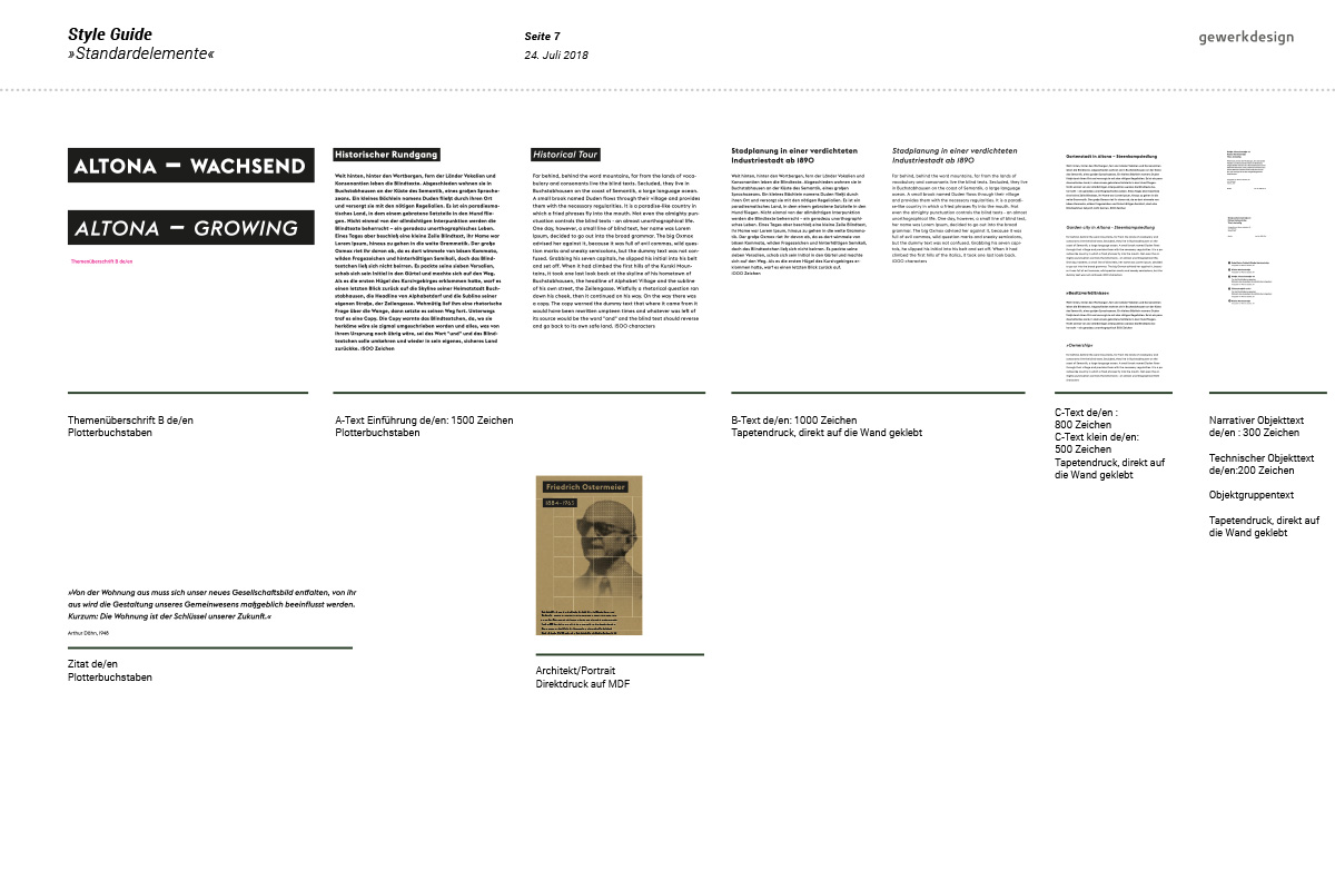 Schrifthierarchien - StyleGuide