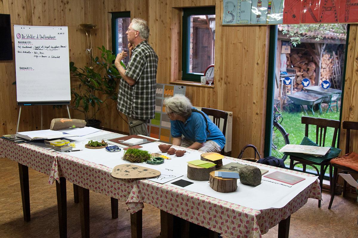 Workshop mit den Mitgliedern des Ökodorf Brodowin e.V.