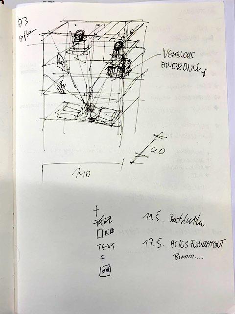 Handskizzen einer Themenstation: Forschung, Lehre, Bildung