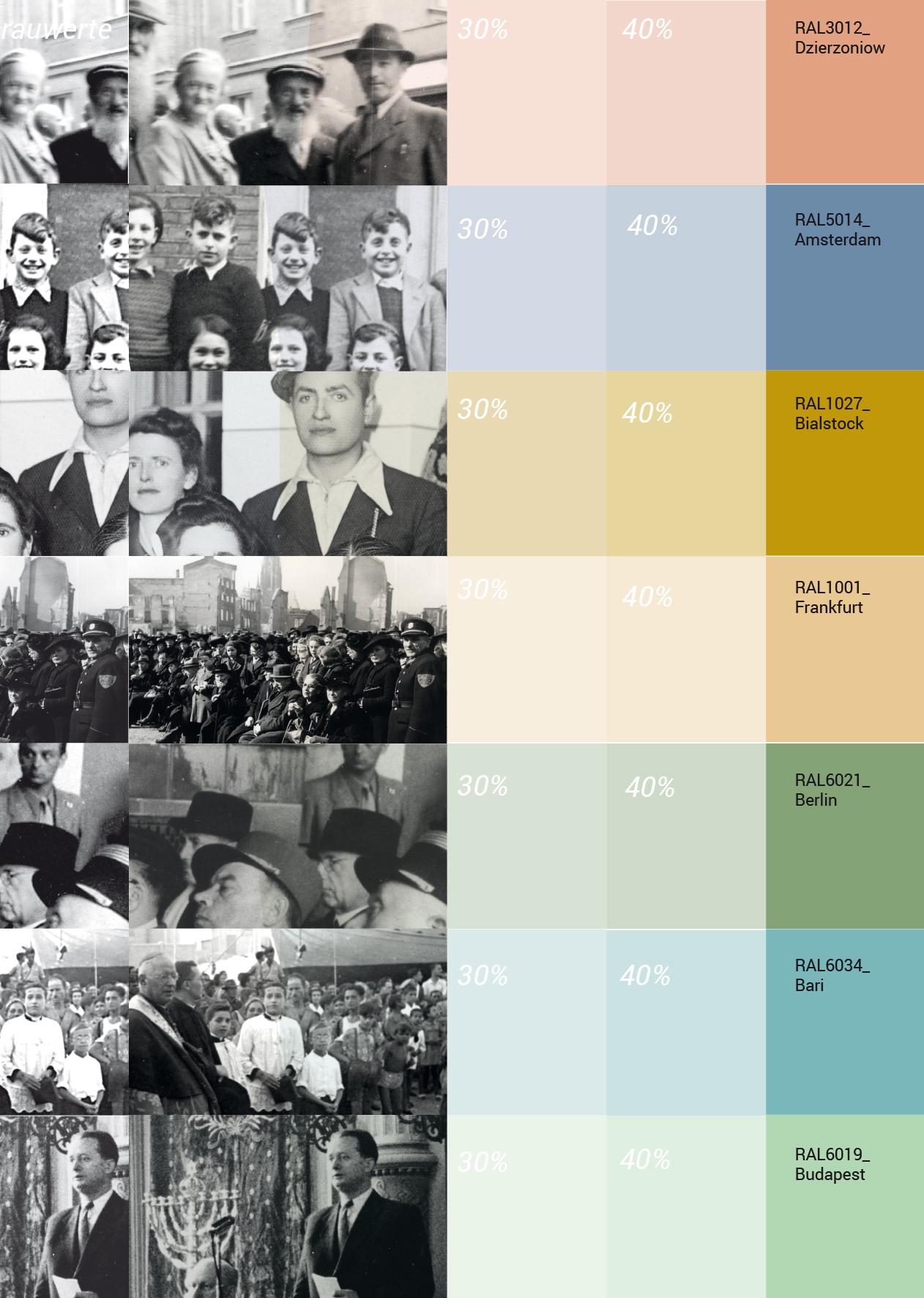 """<span class=""""deutsch"""">Farbkanon_der Ausstellung_für_Biografie Doppelseiten</span><span class=""""englisch"""">colour range_for_the douple-page spread biography</span>"""